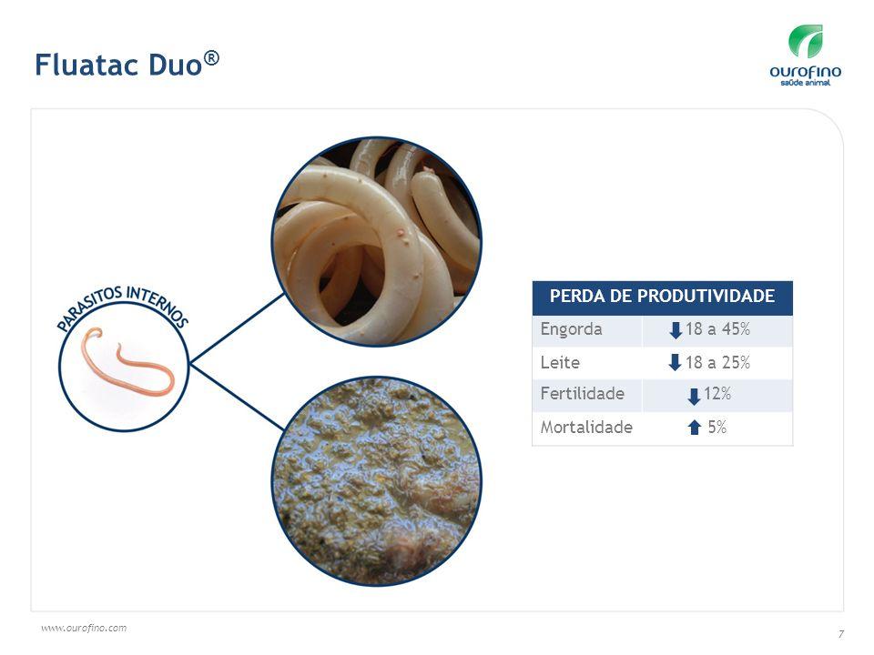 www.ourofino.com 7 Engorda18 a 45% Leite18 a 25% Fertilidade12% Mortalidade5% PERDA DE PRODUTIVIDADE Fluatac Duo ®