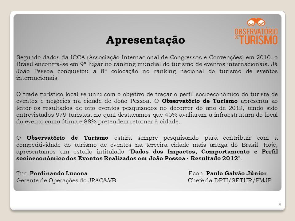 Apresentação Segundo dados da ICCA (Associação Internacional de Congressos e Convenções) em 2010, o Brasil encontra-se em 9º lugar no ranking mundial