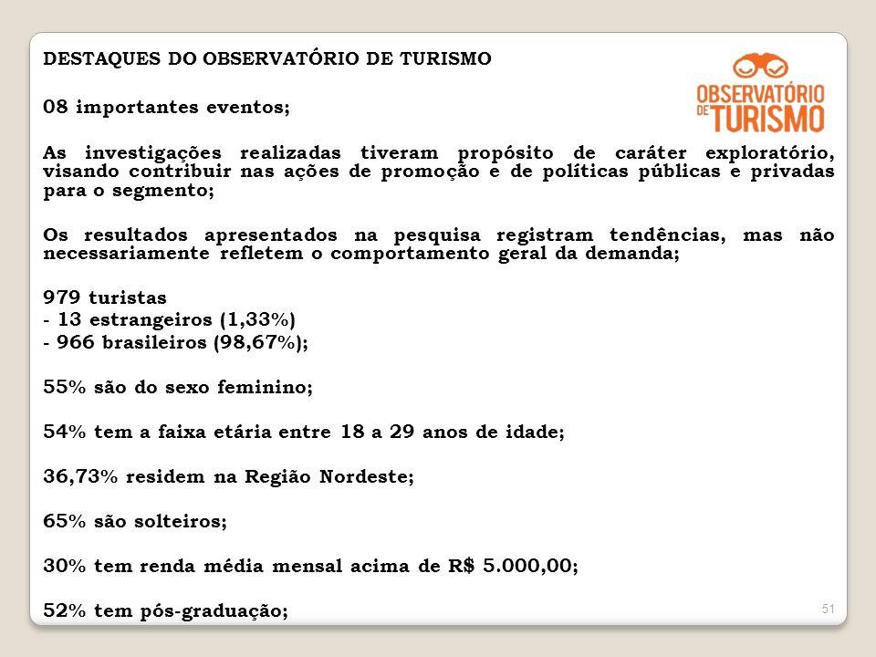 51 DESTAQUES DO OBSERVATÓRIO DE TURISMO 08 importantes eventos; As investigações realizadas tiveram propósito de caráter exploratório, visando contrib