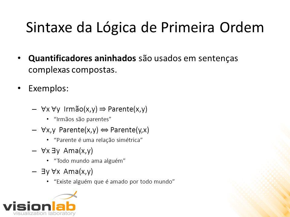 Sintaxe da Lógica de Primeira Ordem Quantificadores aninhados são usados em sentenças complexas compostas. Exemplos: – x y Irmão(x,y) Parente(x,y) Irm