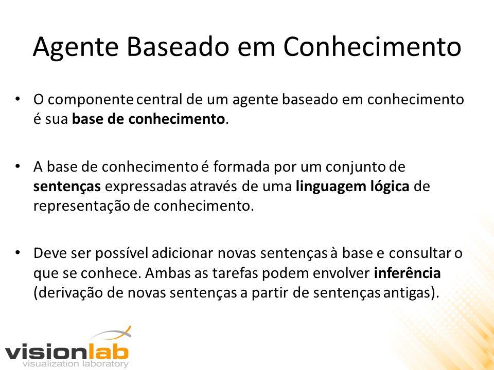 Agente Baseado em Conhecimento O componente central de um agente baseado em conhecimento é sua base de conhecimento. A base de conhecimento é formada