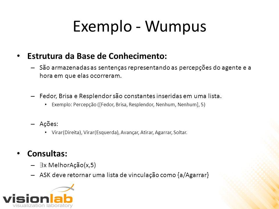 Exemplo - Wumpus Estrutura da Base de Conhecimento: – São armazenadas as sentenças representando as percepções do agente e a hora em que elas ocorrera