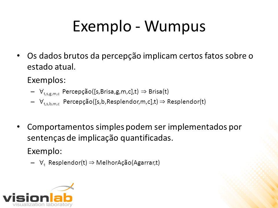 Exemplo - Wumpus Os dados brutos da percepção implicam certos fatos sobre o estado atual. Exemplos: – t,s,g,m,c Percepção([s,Brisa,g,m,c],t) Brisa(t)