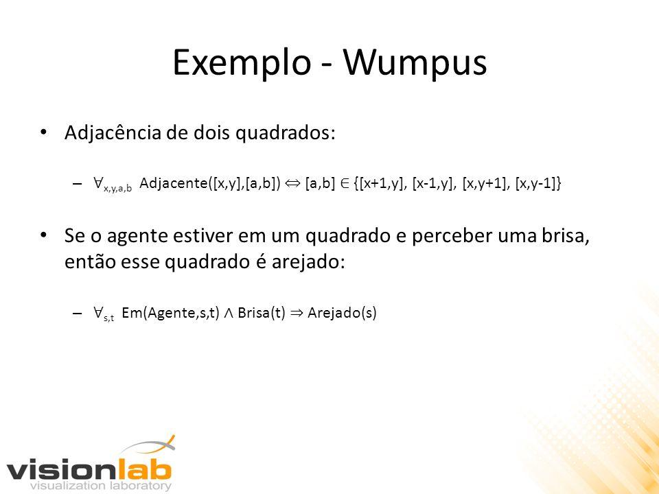 Exemplo - Wumpus Adjacência de dois quadrados: – x,y,a,b Adjacente([x,y],[a,b]) [a,b] {[x+1,y], [x-1,y], [x,y+1], [x,y-1]} Se o agente estiver em um q