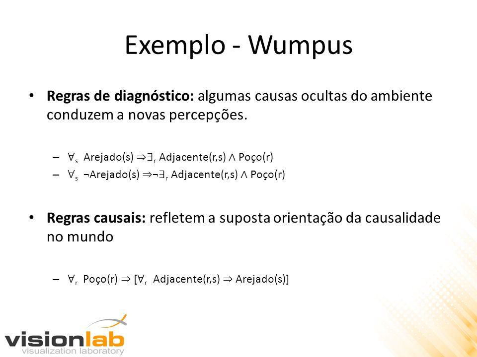 Exemplo - Wumpus Regras de diagnóstico: algumas causas ocultas do ambiente conduzem a novas percepções. – s Arejado(s) r Adjacente(r,s) Poço(r) – s ¬A