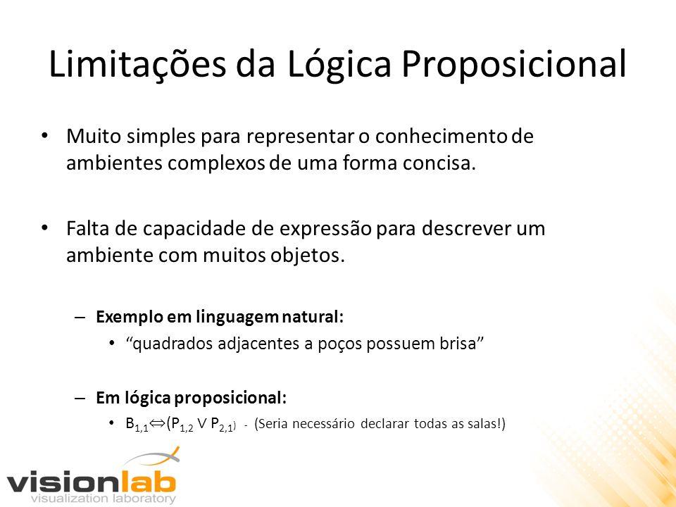 Limitações da Lógica Proposicional Muito simples para representar o conhecimento de ambientes complexos de uma forma concisa. Falta de capacidade de e