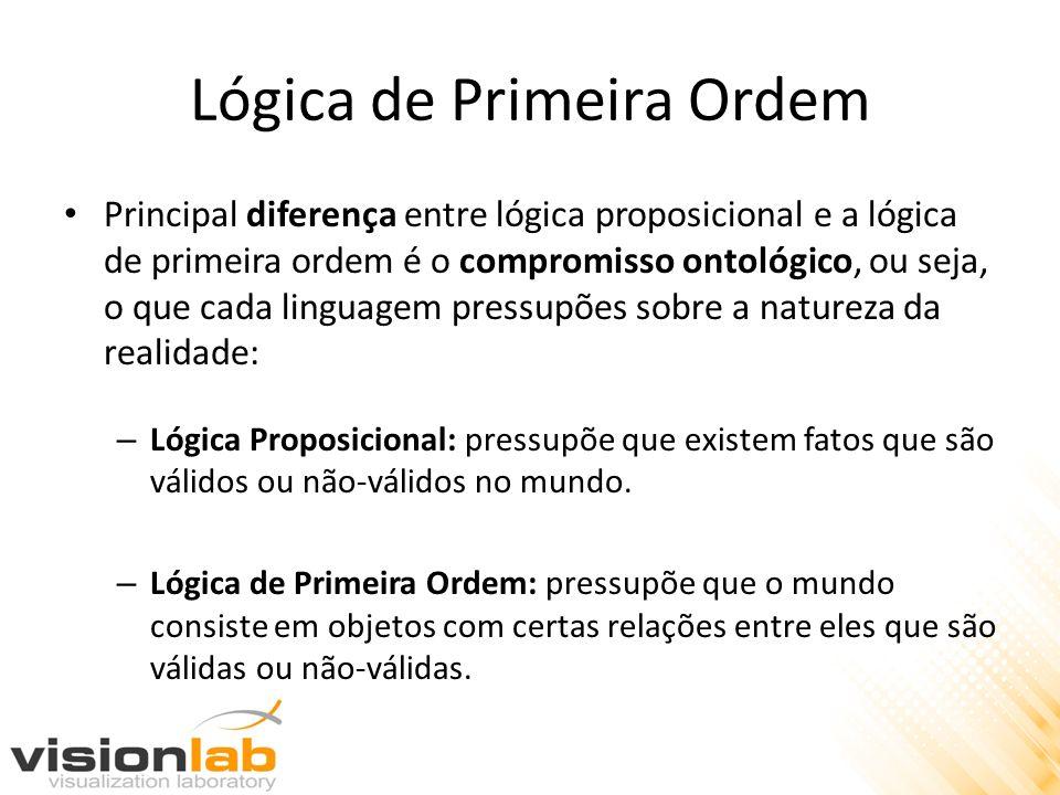 Lógica de Primeira Ordem Principal diferença entre lógica proposicional e a lógica de primeira ordem é o compromisso ontológico, ou seja, o que cada l