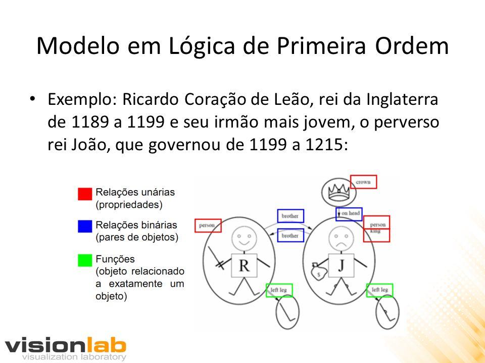 Modelo em Lógica de Primeira Ordem Exemplo: Ricardo Coração de Leão, rei da Inglaterra de 1189 a 1199 e seu irmão mais jovem, o perverso rei João, que