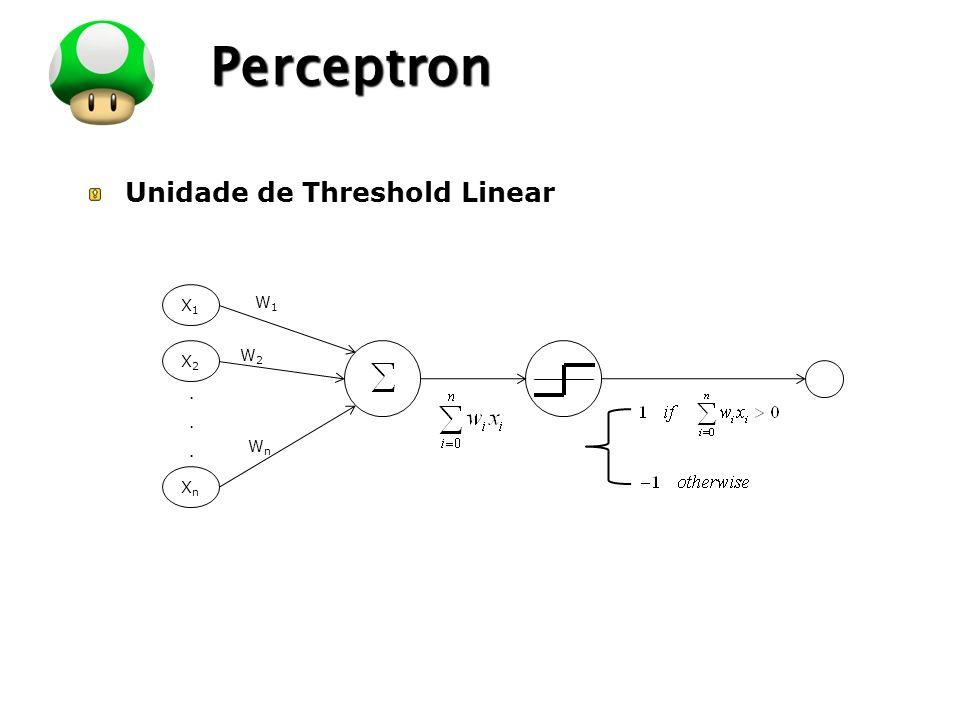 LOGO Perceptron Unidade de Threshold Linear X1X1 X2X2 XnXn...... W1W1 W2W2 WnWn
