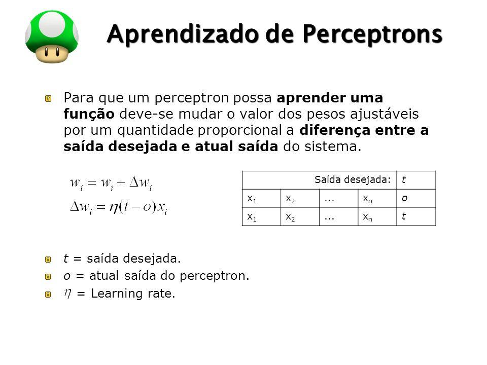 LOGO Aprendizado de Perceptrons Para que um perceptron possa aprender uma função deve-se mudar o valor dos pesos ajustáveis por um quantidade proporci