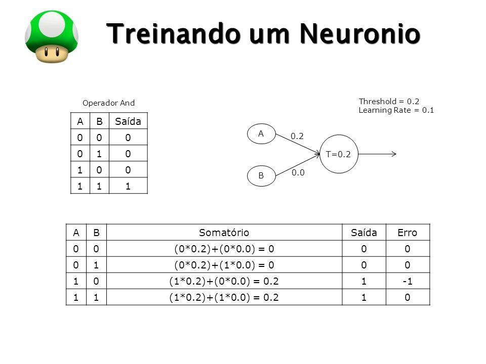 LOGO Treinando um Neuronio A B 0.0 0.2 T=0.2 ABSaída 000 010 100 111 Operador And ABSomatórioSaídaErro 00(0*0.2)+(0*0.0) = 000 01(0*0.2)+(1*0.0) = 000