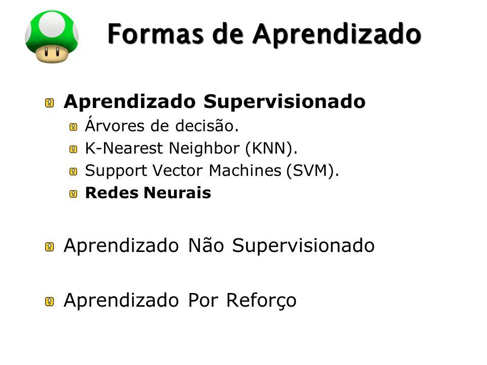 LOGO Formas de Aprendizado Aprendizado Supervisionado Árvores de decisão. K-Nearest Neighbor (KNN). Support Vector Machines (SVM). Redes Neurais Apren