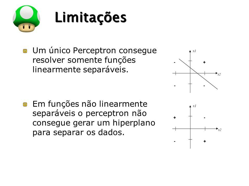 LOGO Limitações Um único Perceptron consegue resolver somente funções linearmente separáveis. Em funções não linearmente separáveis o perceptron não c