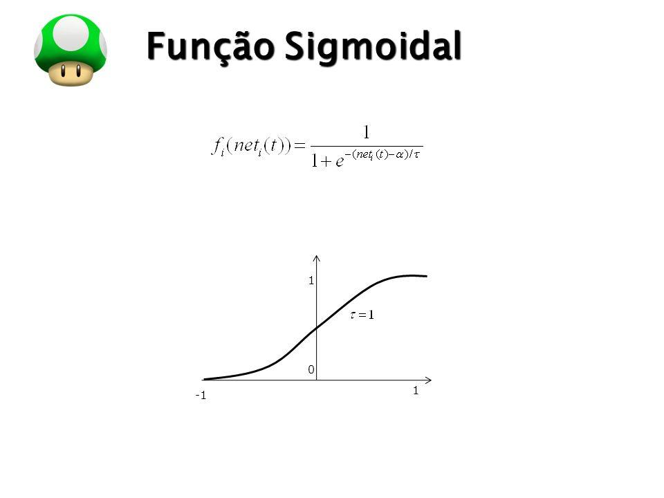 LOGO Função Sigmoidal 1 1 0