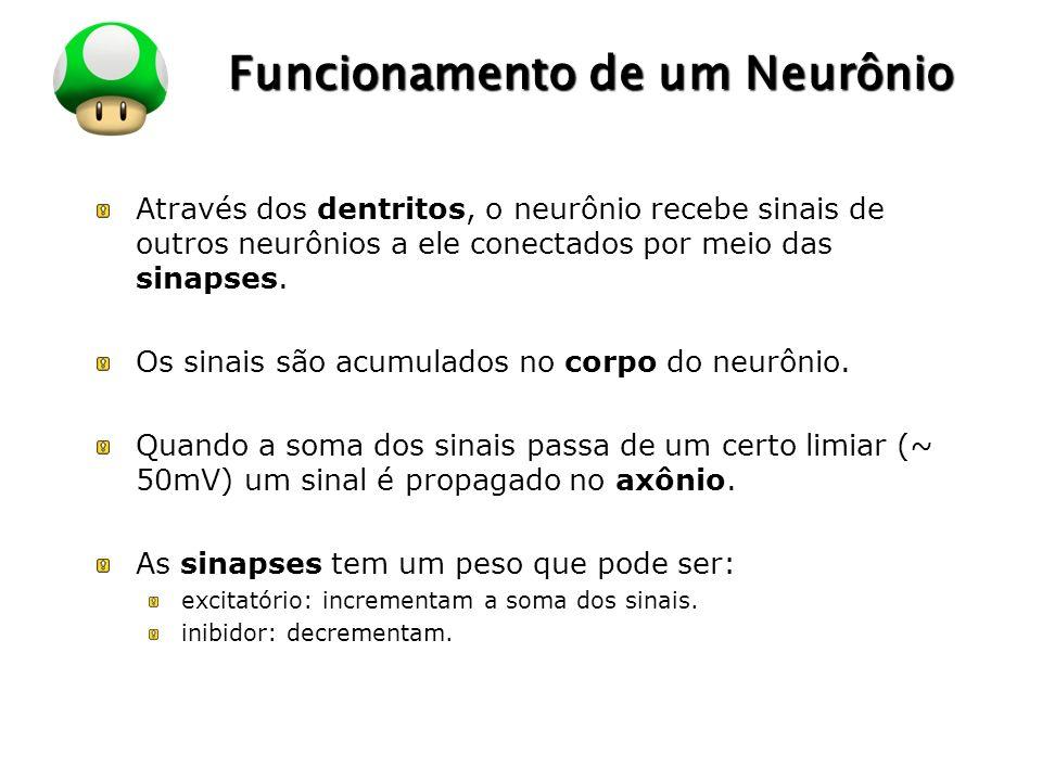 LOGO Funcionamento de um Neurônio Através dos dentritos, o neurônio recebe sinais de outros neurônios a ele conectados por meio das sinapses. Os sinai
