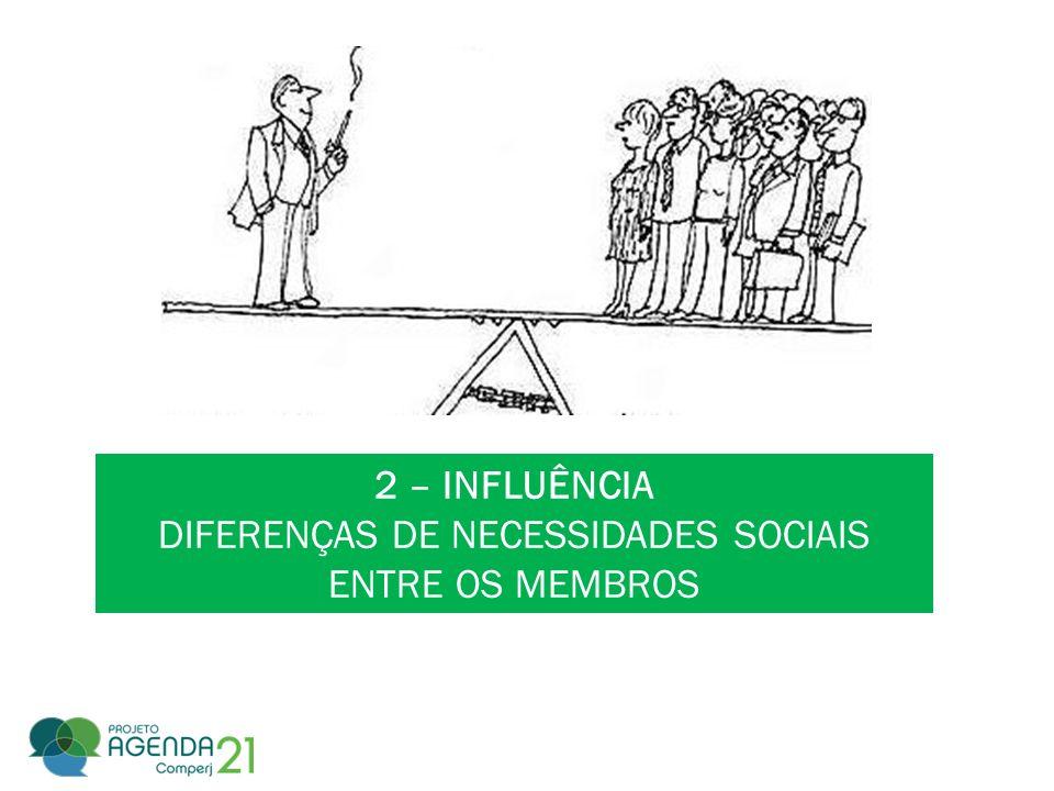 2 – INFLUÊNCIA DIFERENÇAS DE NECESSIDADES SOCIAIS ENTRE OS MEMBROS