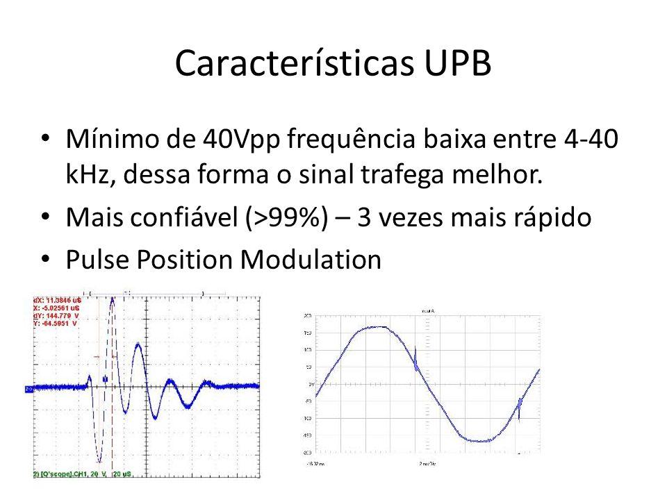 Características UPB Mínimo de 40Vpp frequência baixa entre 4-40 kHz, dessa forma o sinal trafega melhor. Mais confiável (>99%) – 3 vezes mais rápido P