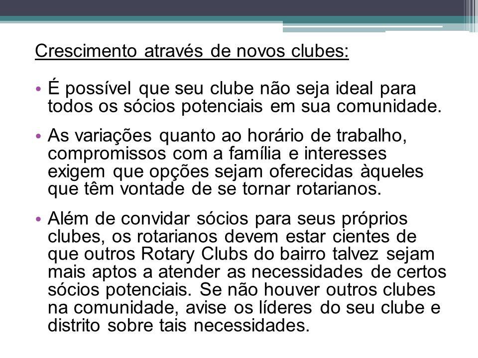 Crescimento através de novos clubes: É possível que seu clube não seja ideal para todos os sócios potenciais em sua comunidade. As variações quanto ao