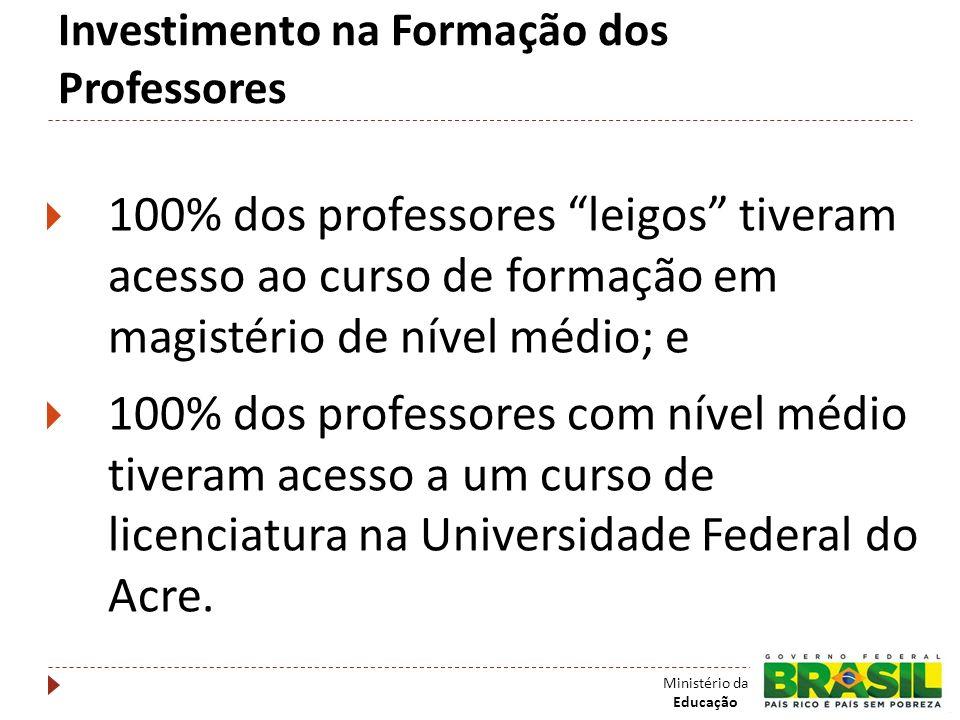 Investimento na Formação dos Professores 100% dos professores leigos tiveram acesso ao curso de formação em magistério de nível médio; e 100% dos prof