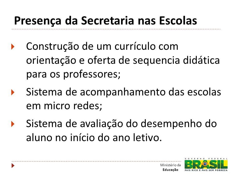 Presença da Secretaria nas Escolas Construção de um currículo com orientação e oferta de sequencia didática para os professores; Sistema de acompanham
