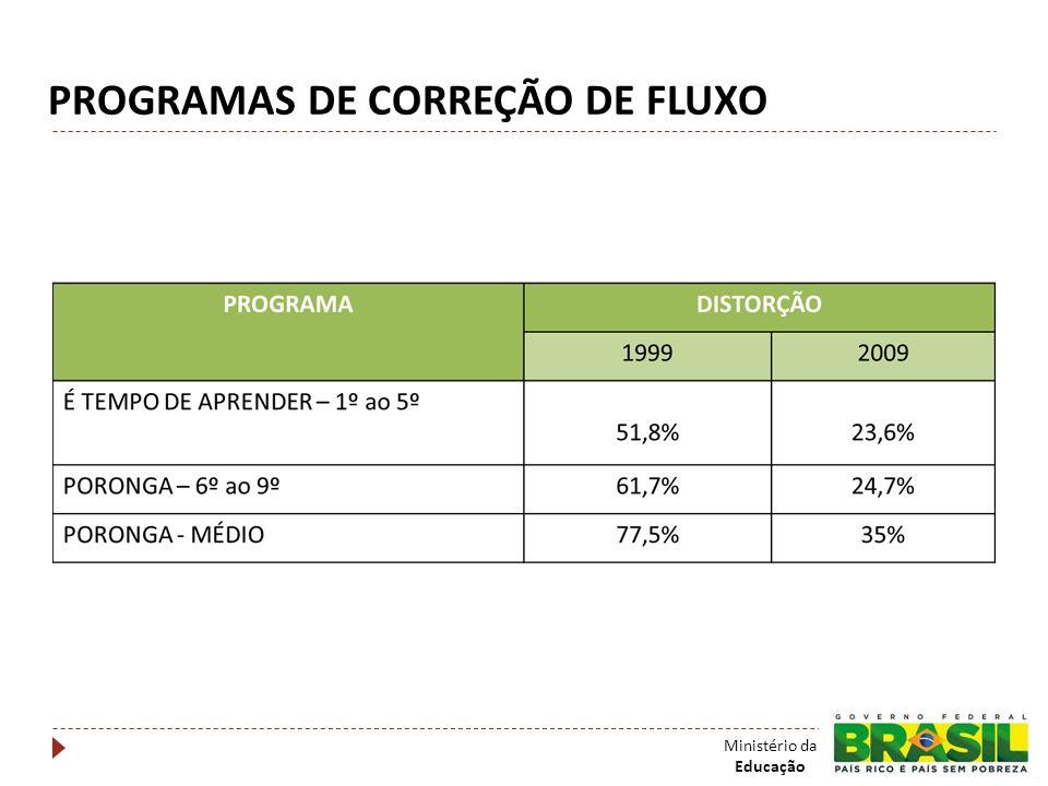 PROGRAMAS DE CORREÇÃO DE FLUXO Ministério da Educação