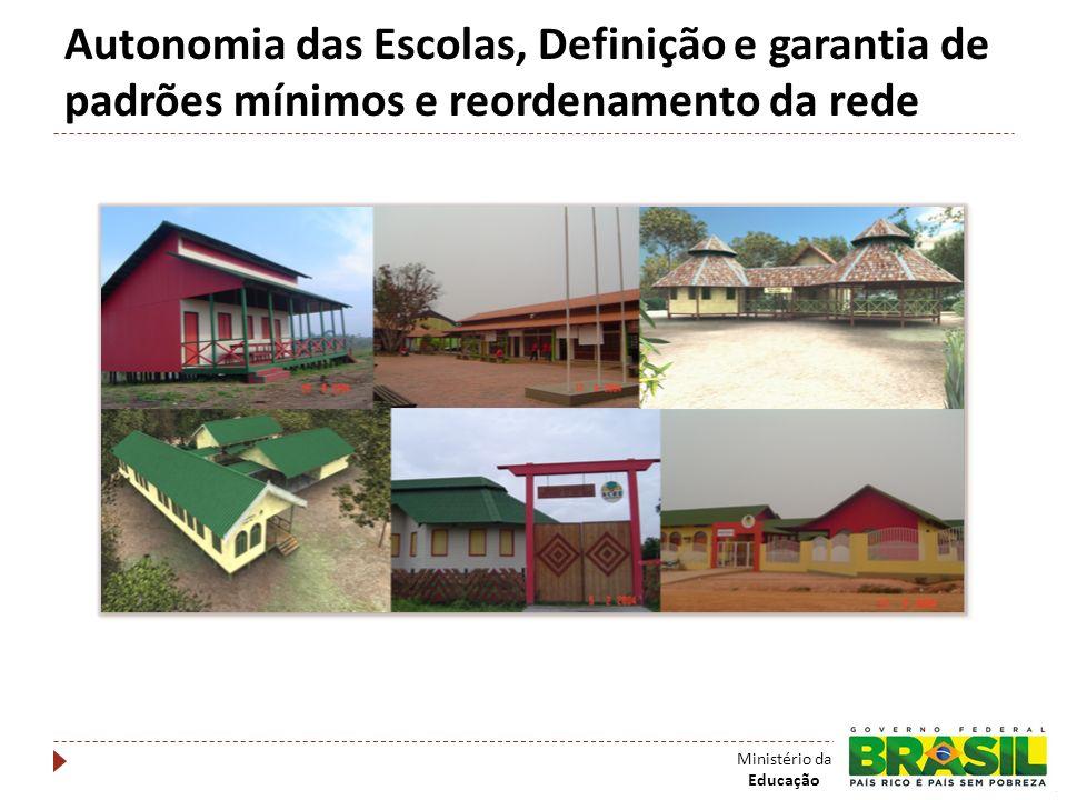 Autonomia das Escolas, Definição e garantia de padrões mínimos e reordenamento da rede Ministério da Educação