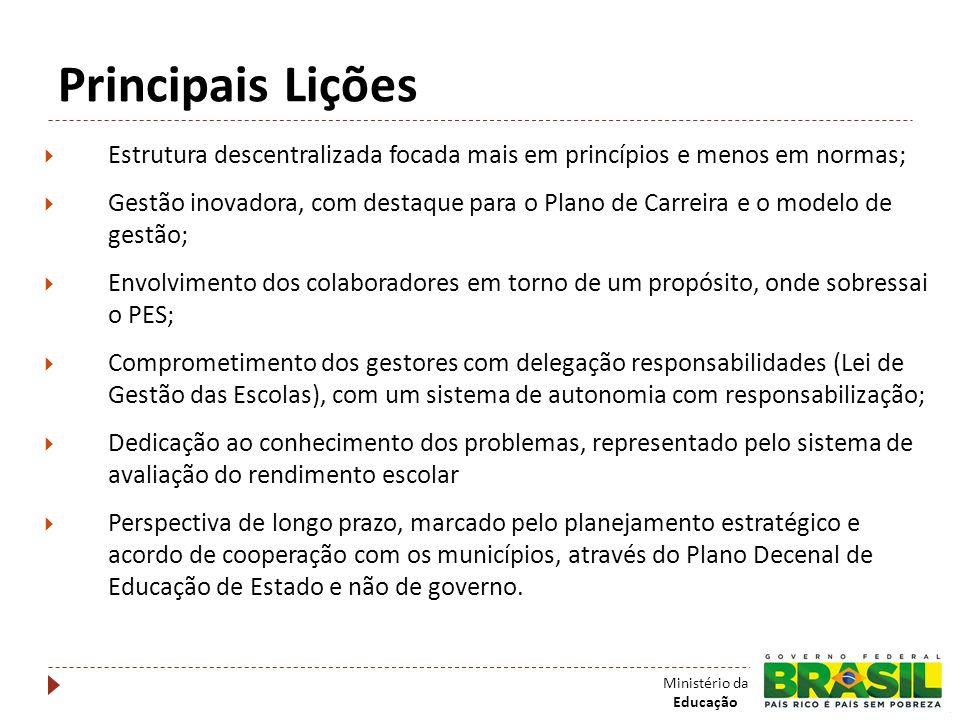 Principais Lições Estrutura descentralizada focada mais em princípios e menos em normas; Gestão inovadora, com destaque para o Plano de Carreira e o m