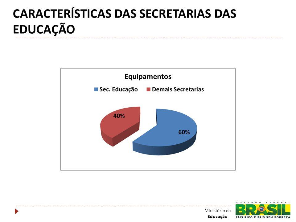 AMPLIAÇÃO DO ACESSO EXEMPLO DA EDUCAÇÃO INDÍGENA Ministério da Educação