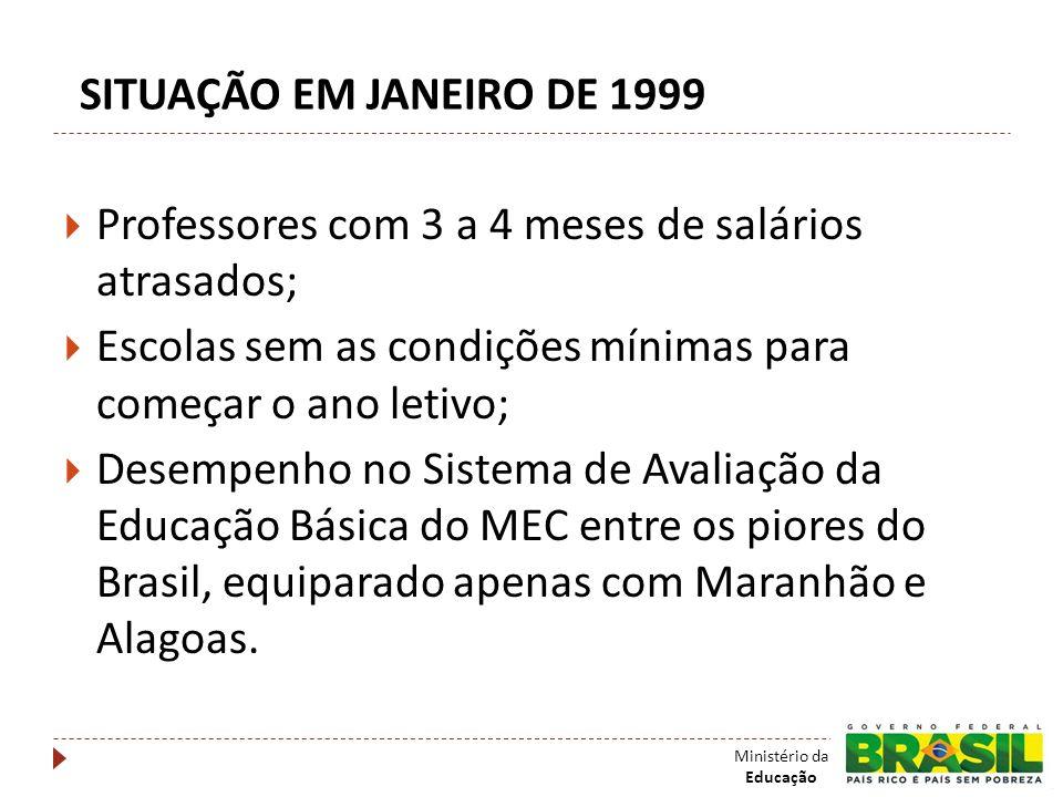SITUAÇÃO EM JANEIRO DE 1999 Professores com 3 a 4 meses de salários atrasados; Escolas sem as condições mínimas para começar o ano letivo; Desempenho