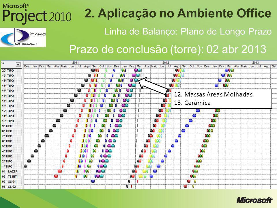 2. Aplicação no Ambiente Office Linha de Balanço: Plano de Longo Prazo Prazo de conclusão (torre): 02 abr 2013 12. Massas Áreas Molhadas 13. Cerâmica