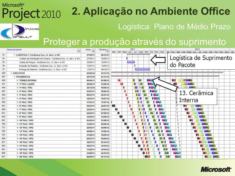 2. Aplicação no Ambiente Office Logística: Plano de Médio Prazo Proteger a produção através do suprimento 13. Cerâmica Interna Logística de Suprimento