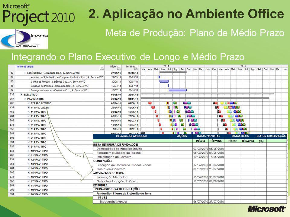2. Aplicação no Ambiente Office Meta de Produção: Plano de Médio Prazo Integrando o Plano Executivo de Longo e Médio Prazo