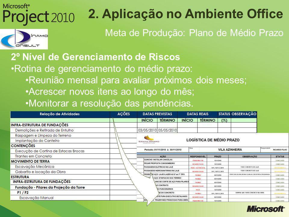 2. Aplicação no Ambiente Office Meta de Produção: Plano de Médio Prazo 2º Nível de Gerenciamento de Riscos Rotina de gerenciamento do médio prazo: Reu