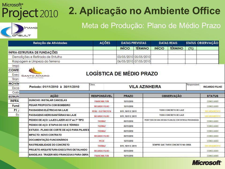 2. Aplicação no Ambiente Office Meta de Produção: Plano de Médio Prazo