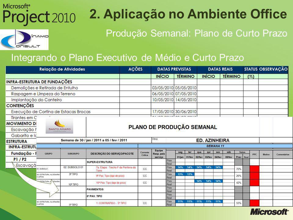 2. Aplicação no Ambiente Office Produção Semanal: Plano de Curto Prazo Integrando o Plano Executivo de Médio e Curto Prazo