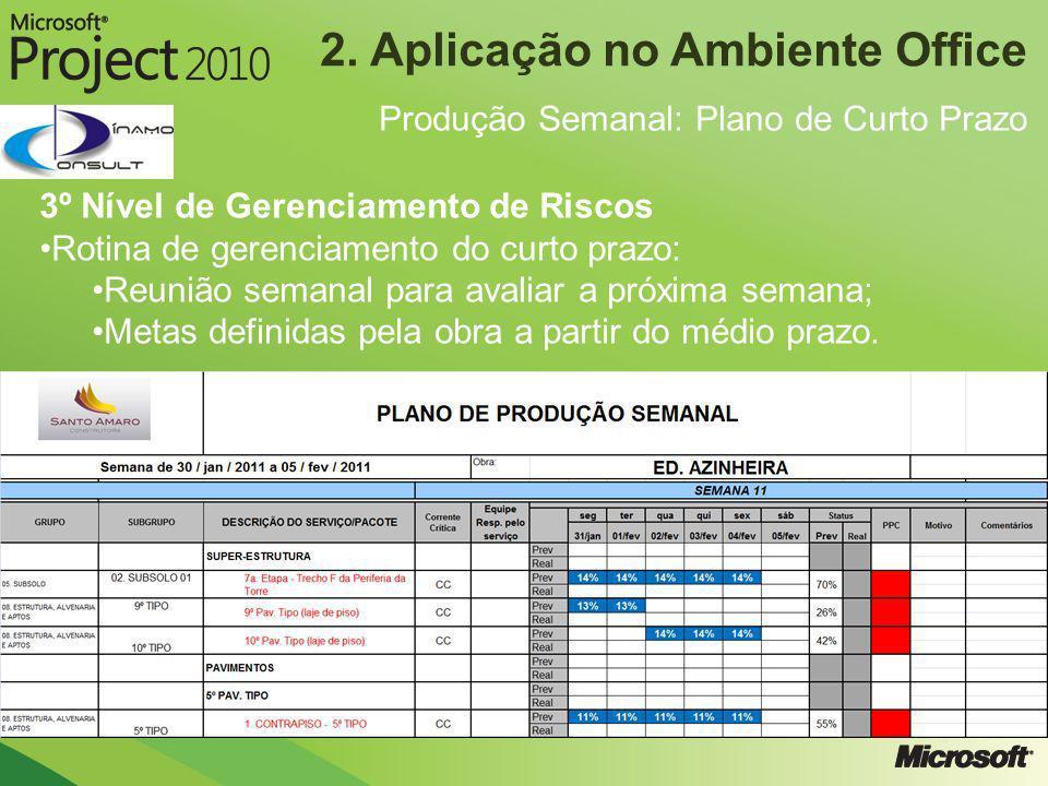2. Aplicação no Ambiente Office Produção Semanal: Plano de Curto Prazo 3º Nível de Gerenciamento de Riscos Rotina de gerenciamento do curto prazo: Reu