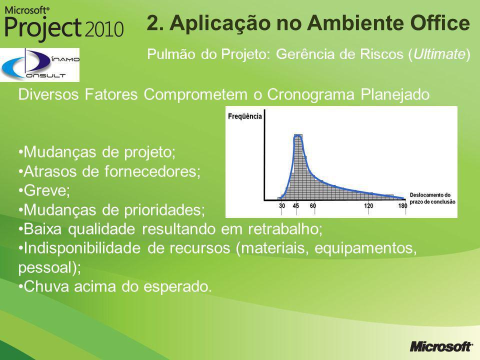2. Aplicação no Ambiente Office Pulmão do Projeto: Gerência de Riscos (Ultimate) Diversos Fatores Comprometem o Cronograma Planejado Mudanças de proje