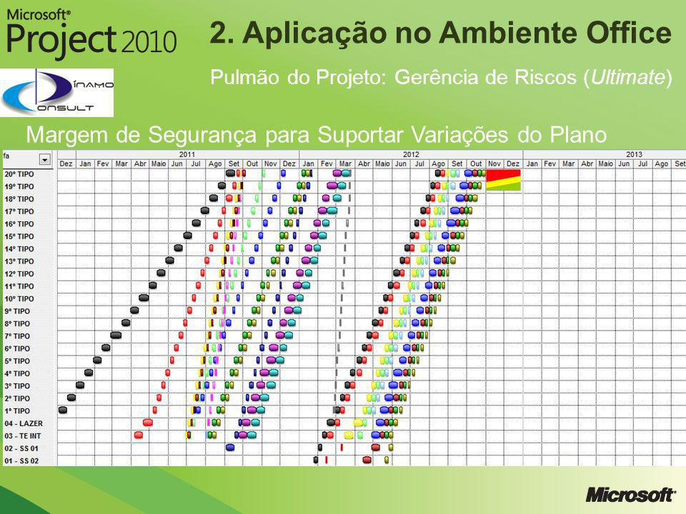 2. Aplicação no Ambiente Office Pulmão do Projeto: Gerência de Riscos (Ultimate) Margem de Segurança para Suportar Variações do Plano