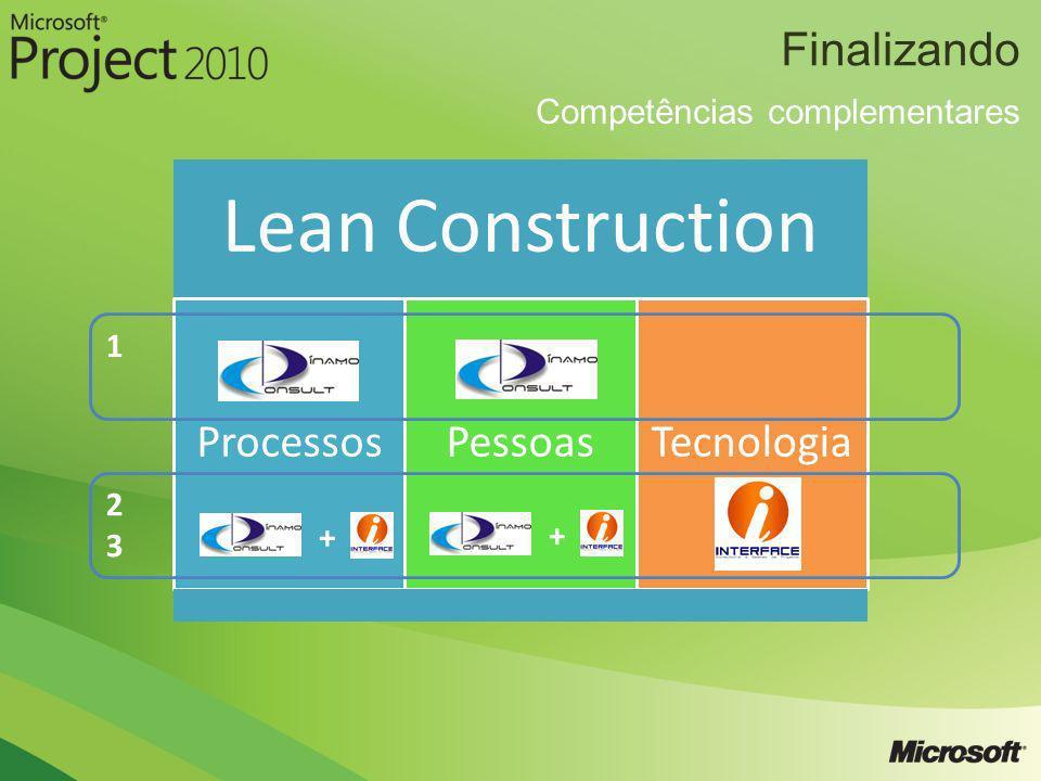 Finalizando Competências complementares Lean Construction ProcessosPessoasTecnologia 1 2323 + +