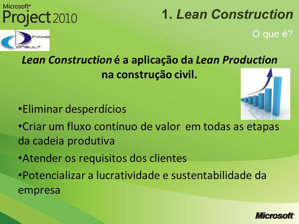 1. Lean Construction O que é? Lean Construction é a aplicação da Lean Production na construção civil. Eliminar desperdícios Criar um fluxo contínuo de