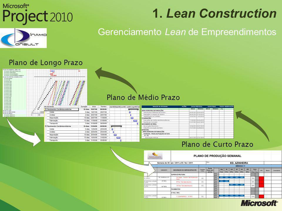 1. Lean Construction Gerenciamento Lean de Empreendimentos Plano de Longo Prazo Plano de Curto Prazo Plano de Médio Prazo