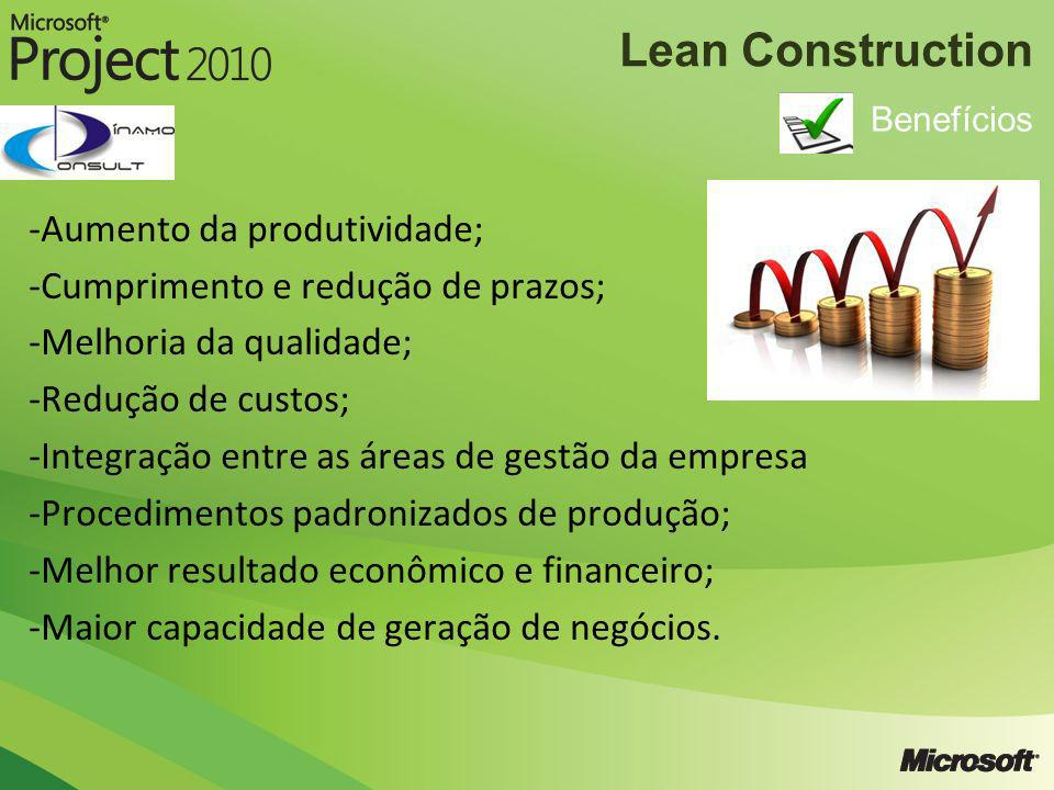 Lean Construction Benefícios -Aumento da produtividade; -Cumprimento e redução de prazos; -Melhoria da qualidade; -Redução de custos; -Integração entr