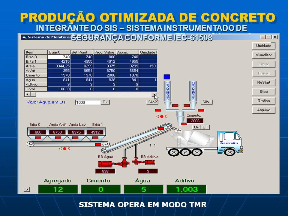 PRODUÇÃO OTIMIZADA DE CONCRETO SISTEMA OPERA EM MODO TMR INTEGRANTE DO SIS – SISTEMA INSTRUMENTADO DE SEGURANÇA CONFORME IEC-61508
