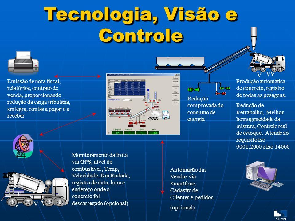 Tecnologia, Visão e Controle v v v v v v v Monitoramento da frota via GPS, nível de combustível, Temp, Velocidade, Km Rodado, registro de data, hora e
