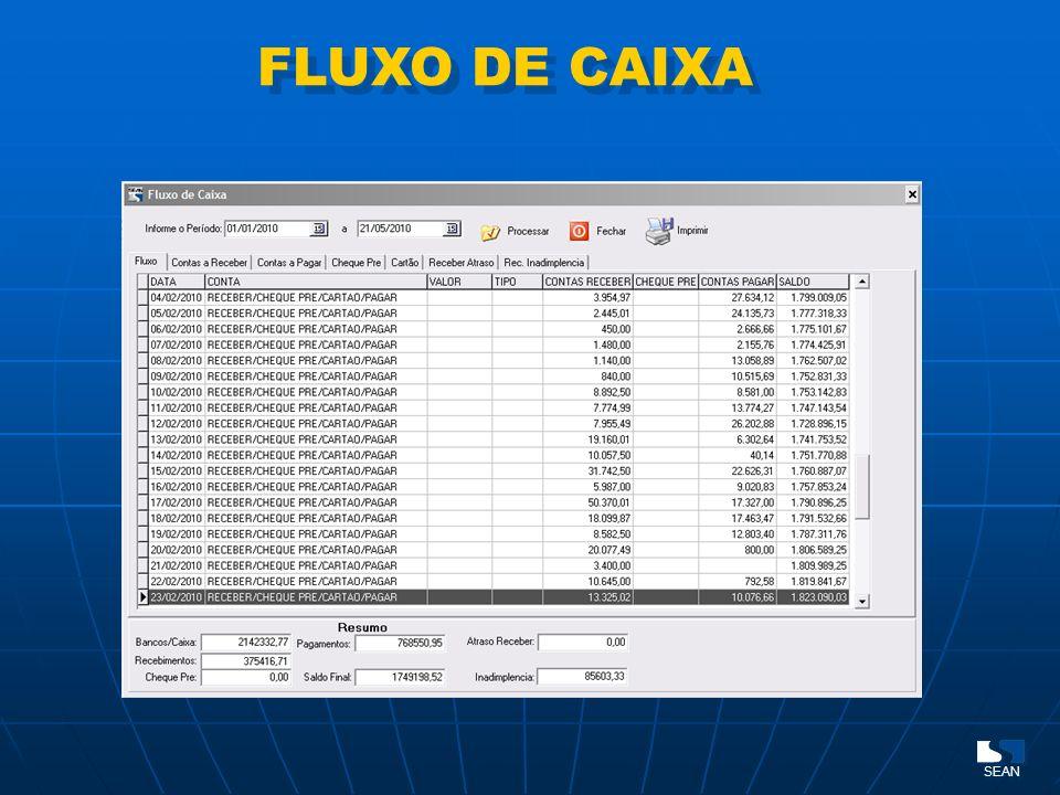 FLUXO DE CAIXA SEAN