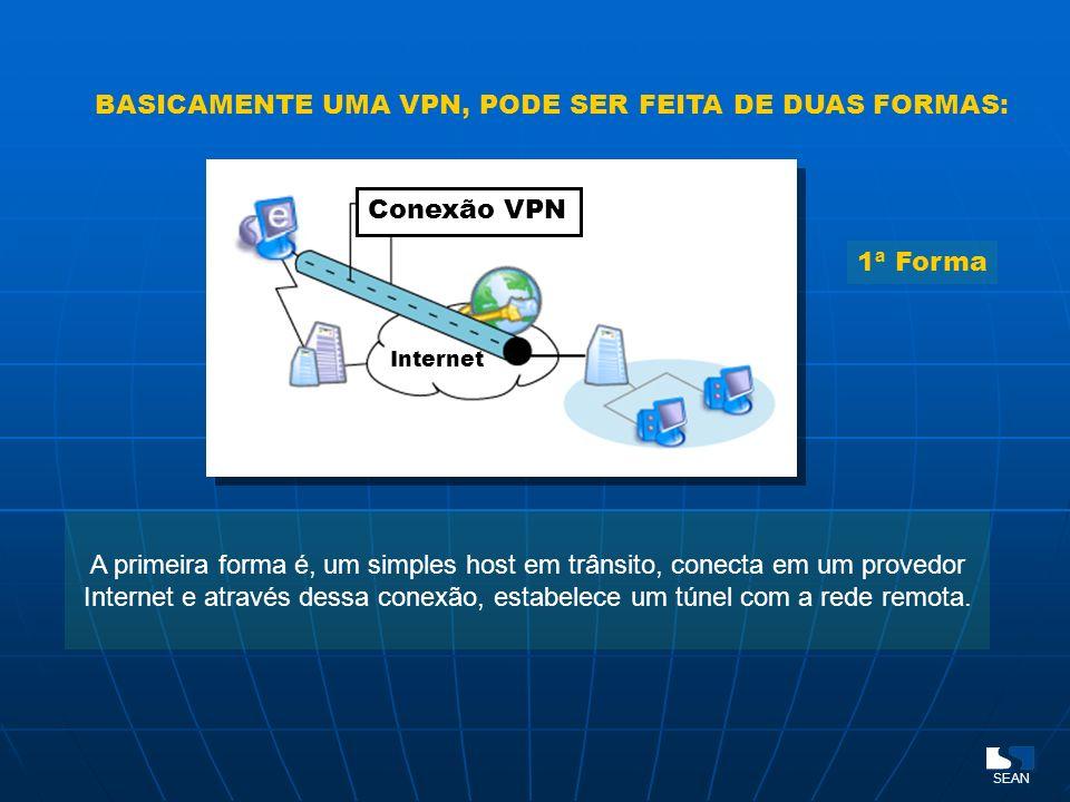 BASICAMENTE UMA VPN, PODE SER FEITA DE DUAS FORMAS: A primeira forma é, um simples host em trânsito, conecta em um provedor Internet e através dessa c
