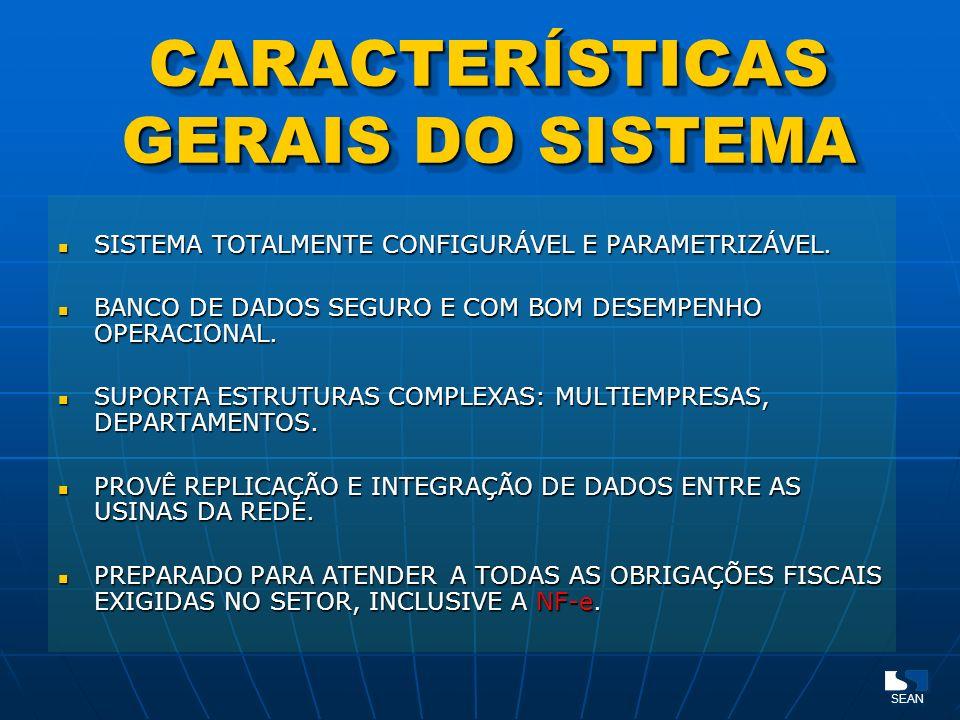 CARACTERÍSTICAS GERAIS DO SISTEMA SISTEMA TOTALMENTE CONFIGURÁVEL E PARAMETRIZÁVEL. SISTEMA TOTALMENTE CONFIGURÁVEL E PARAMETRIZÁVEL. BANCO DE DADOS S