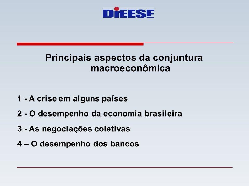 Principais aspectos da conjuntura macroeconômica 1 - A crise em alguns países 2 - O desempenho da economia brasileira 3 - As negociações coletivas 4 –