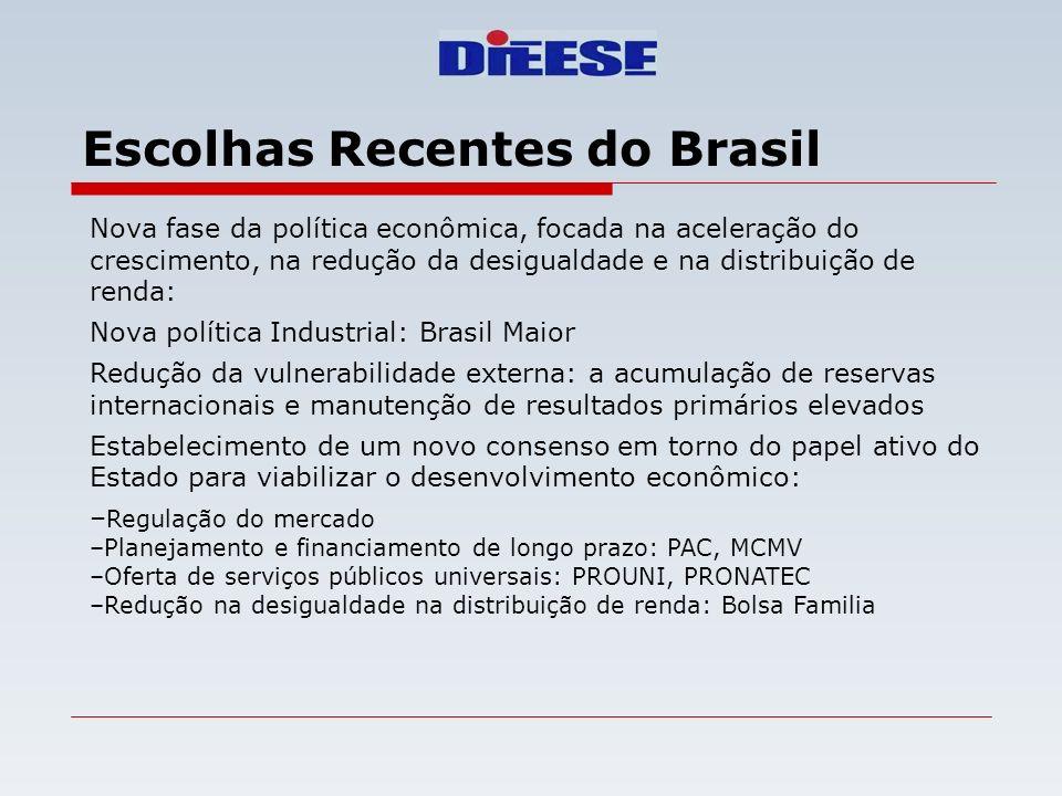 Escolhas Recentes do Brasil Nova fase da política econômica, focada na aceleração do crescimento, na redução da desigualdade e na distribuição de rend