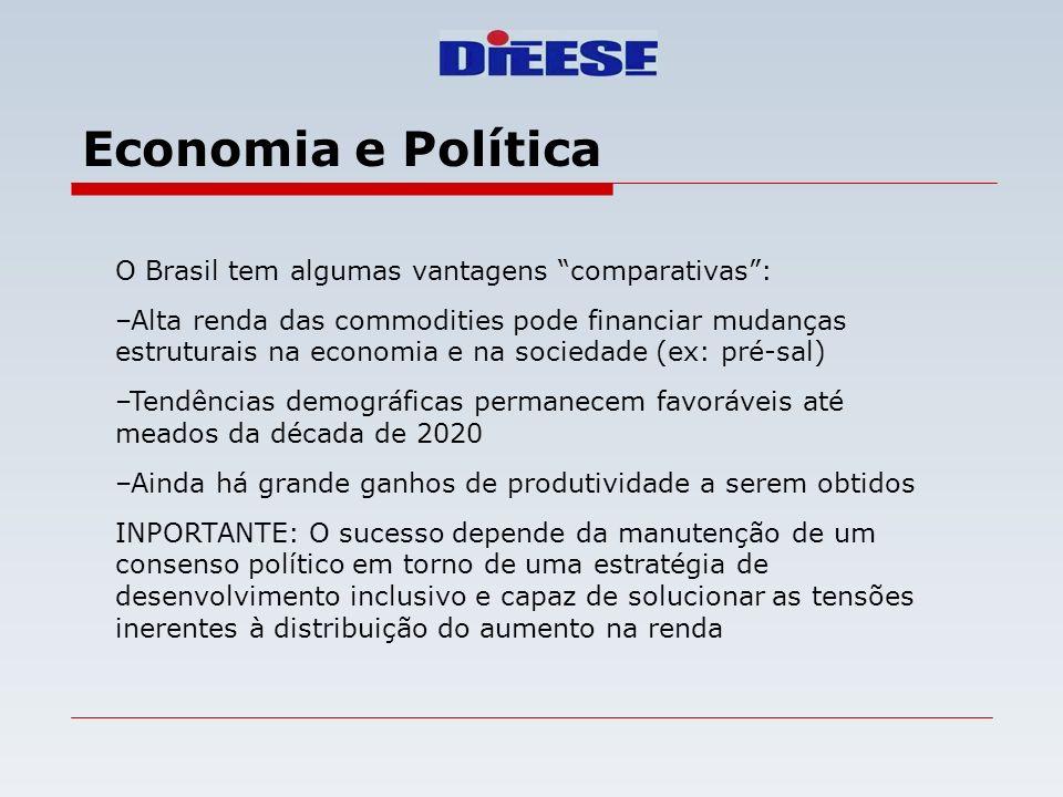 O Brasil tem algumas vantagens comparativas: –Alta renda das commodities pode financiar mudanças estruturais na economia e na sociedade (ex: pré-sal)